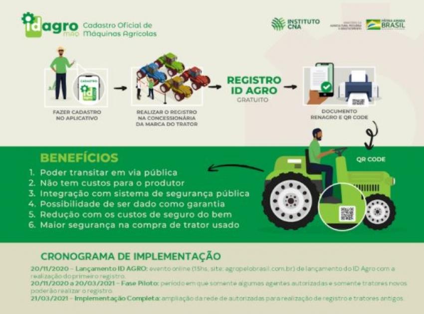 Governo Federal lança plataforma para registro de máquinas agrícolas