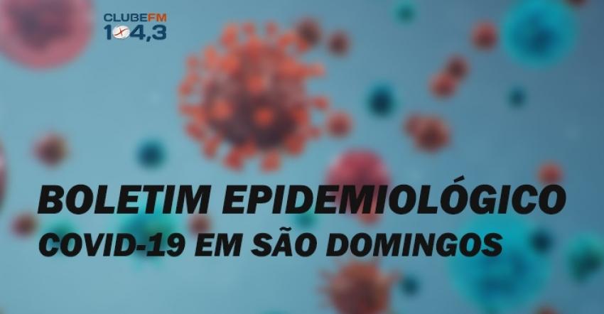 São Domingos bate novo recorde de casos ativos de Covid-19