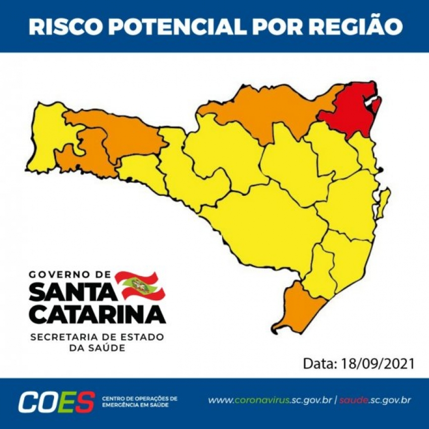 Pela segunda semana consecutiva, apenas região Nordeste é classificada em risco gravíssimo