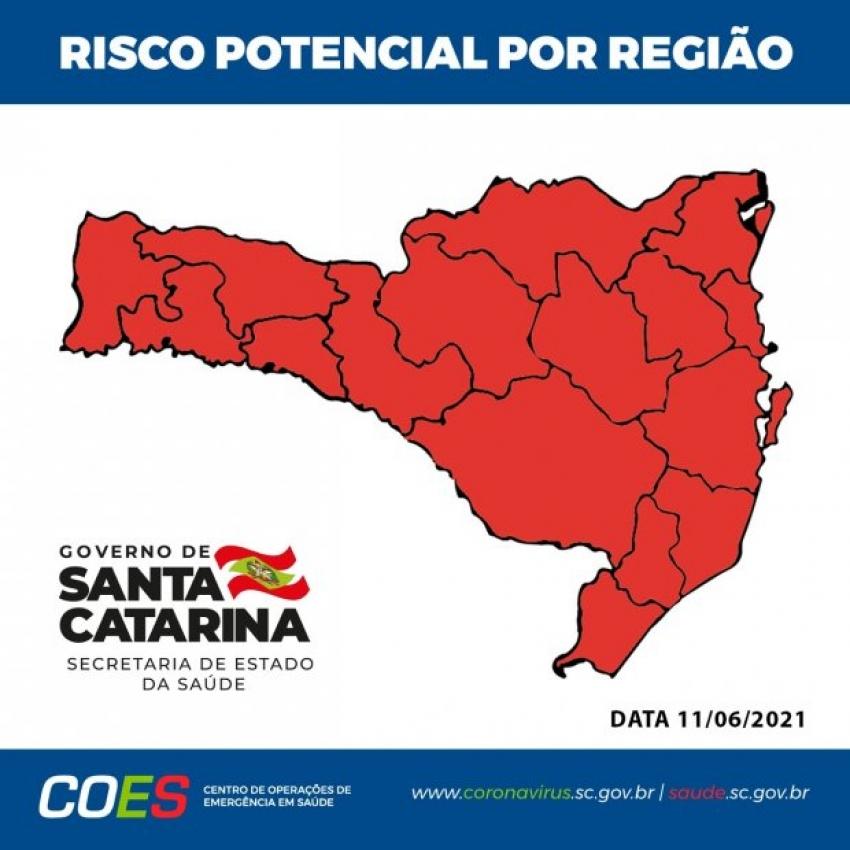 Matriz de Risco aponta todas as 16 regiões de Santa Catarina em situação gravíssima